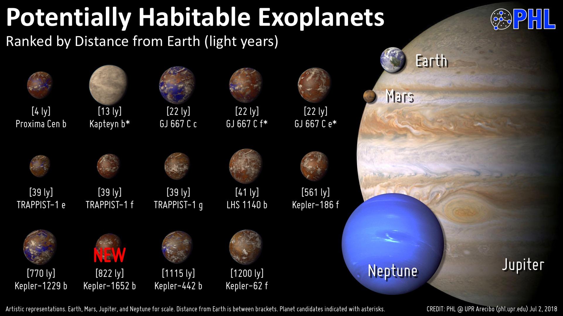 The Habitable Exoplanets Catalog - Planetary Habitability ...