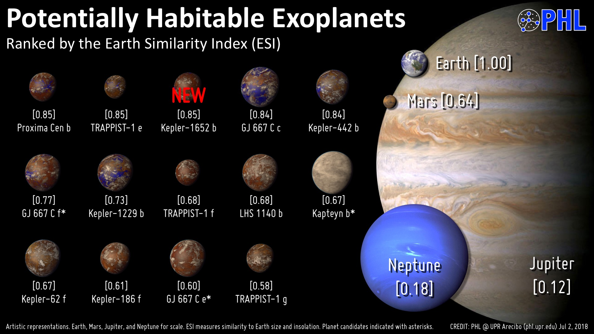 HEC: Graphical Catalog Results - Planetary Habitability ...