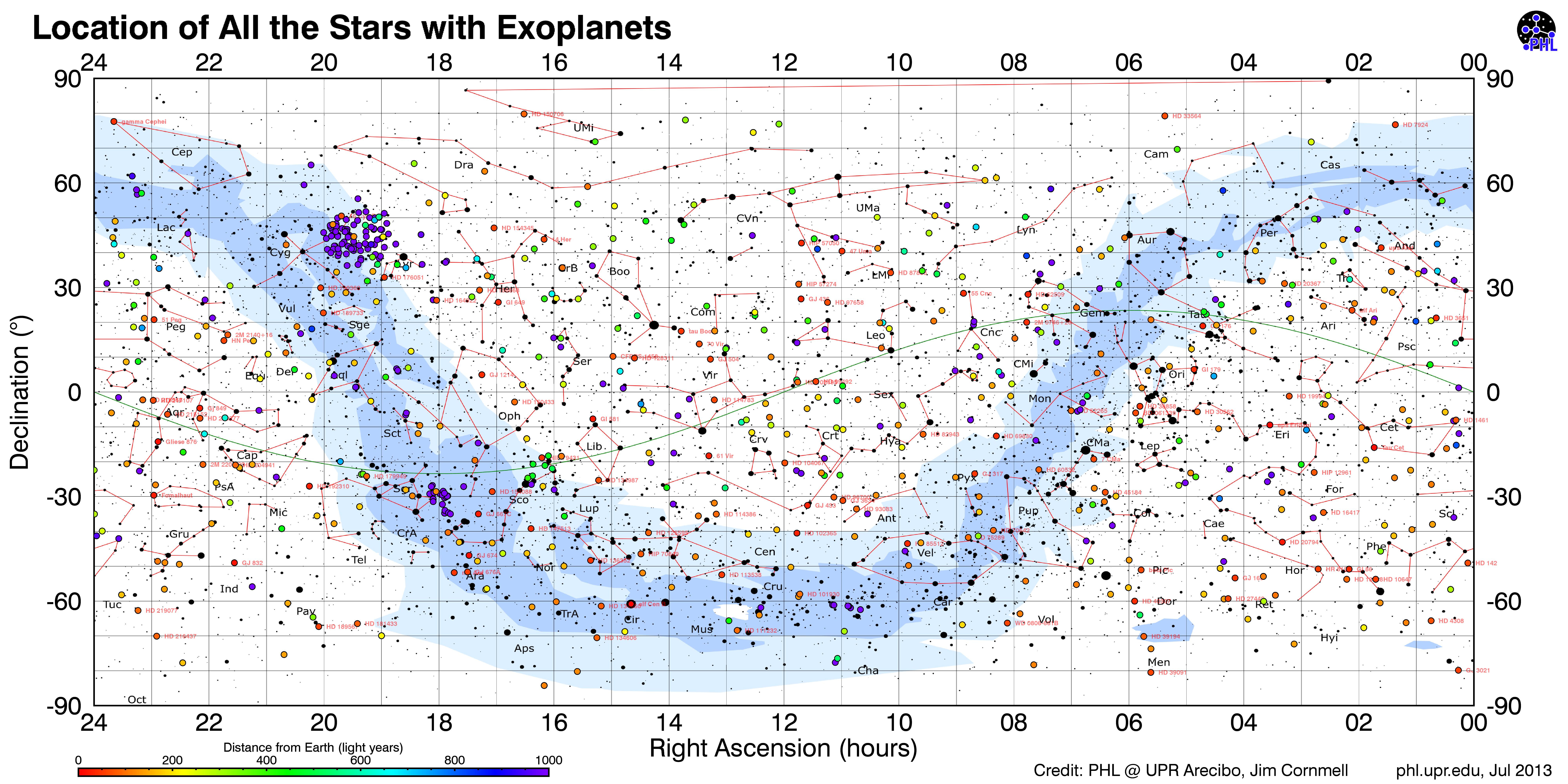 Habitable Exoplanet Confirmed Confirmed Exoplanets 701