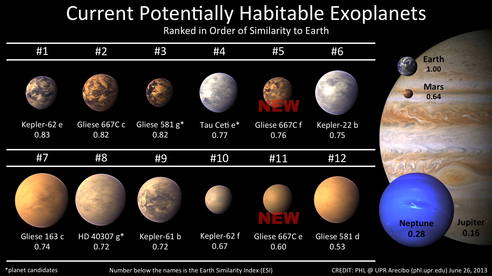 Habitability of natural satellites  Wikipedia