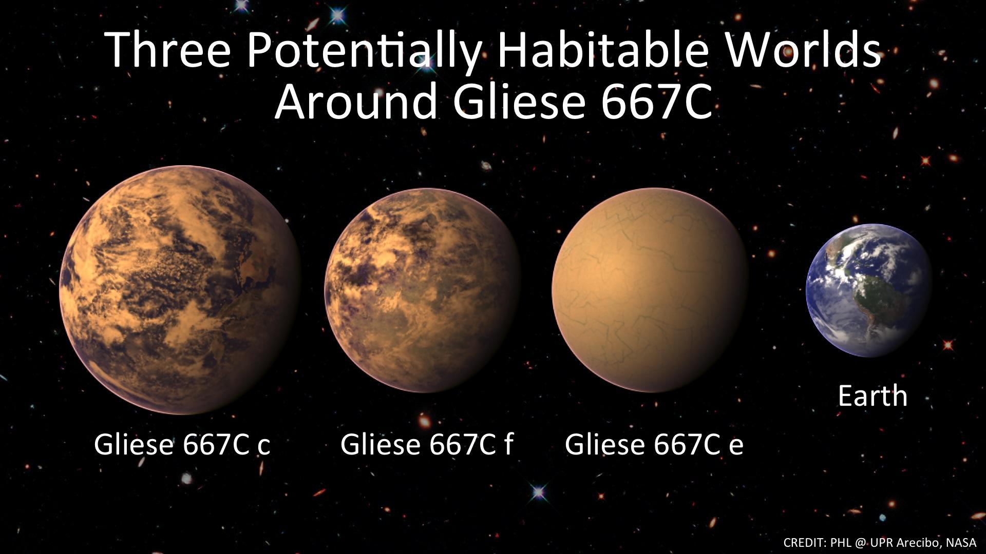 A Nearby Star with Three Potentially Habitable Worlds - Planetary  Habitability Laboratory @ UPR Arecibo