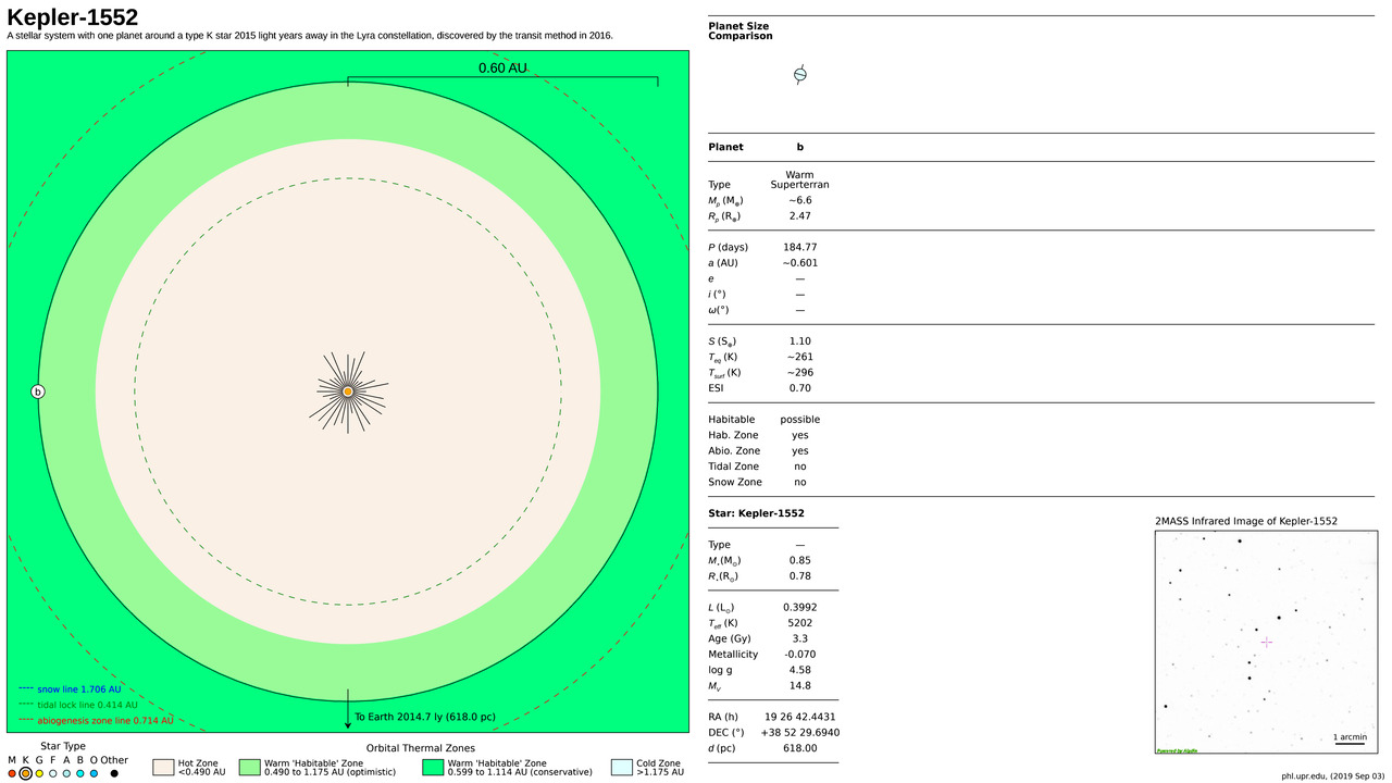 Kepler-1552