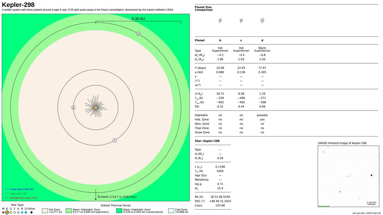 Kepler-298
