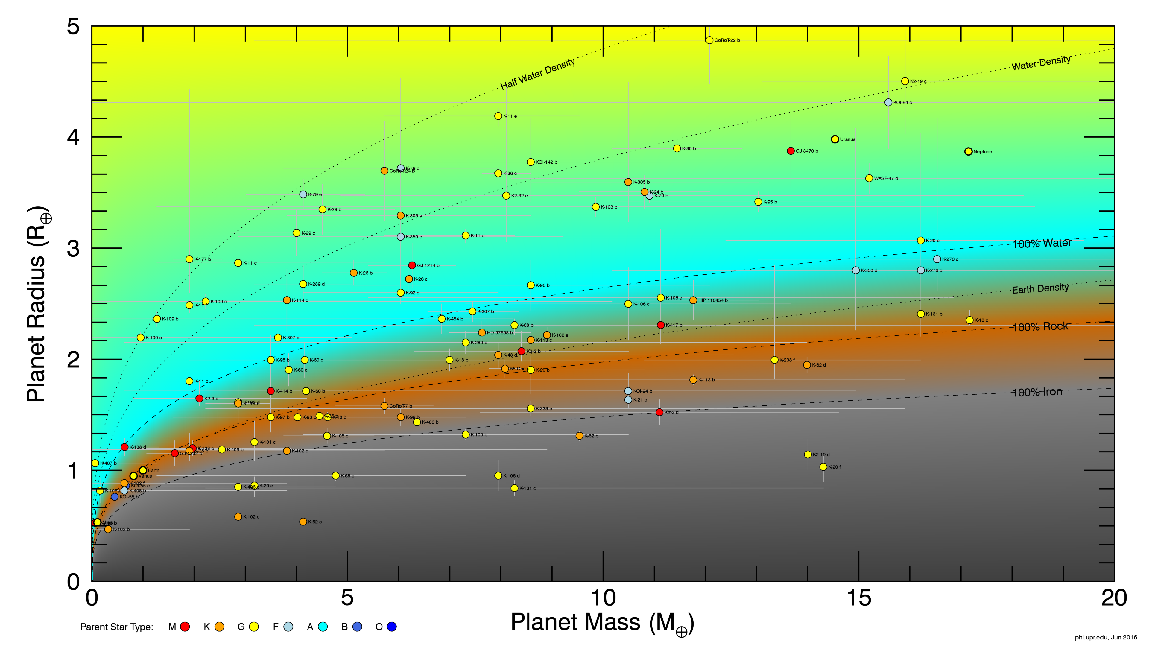 the habitability of planets philosophy essay A reappraisal of the habitability of planets around m dwarf stars jill c tarter, 1 peter r backus, 1 rocco l mancinelli, 1 this paper presents.