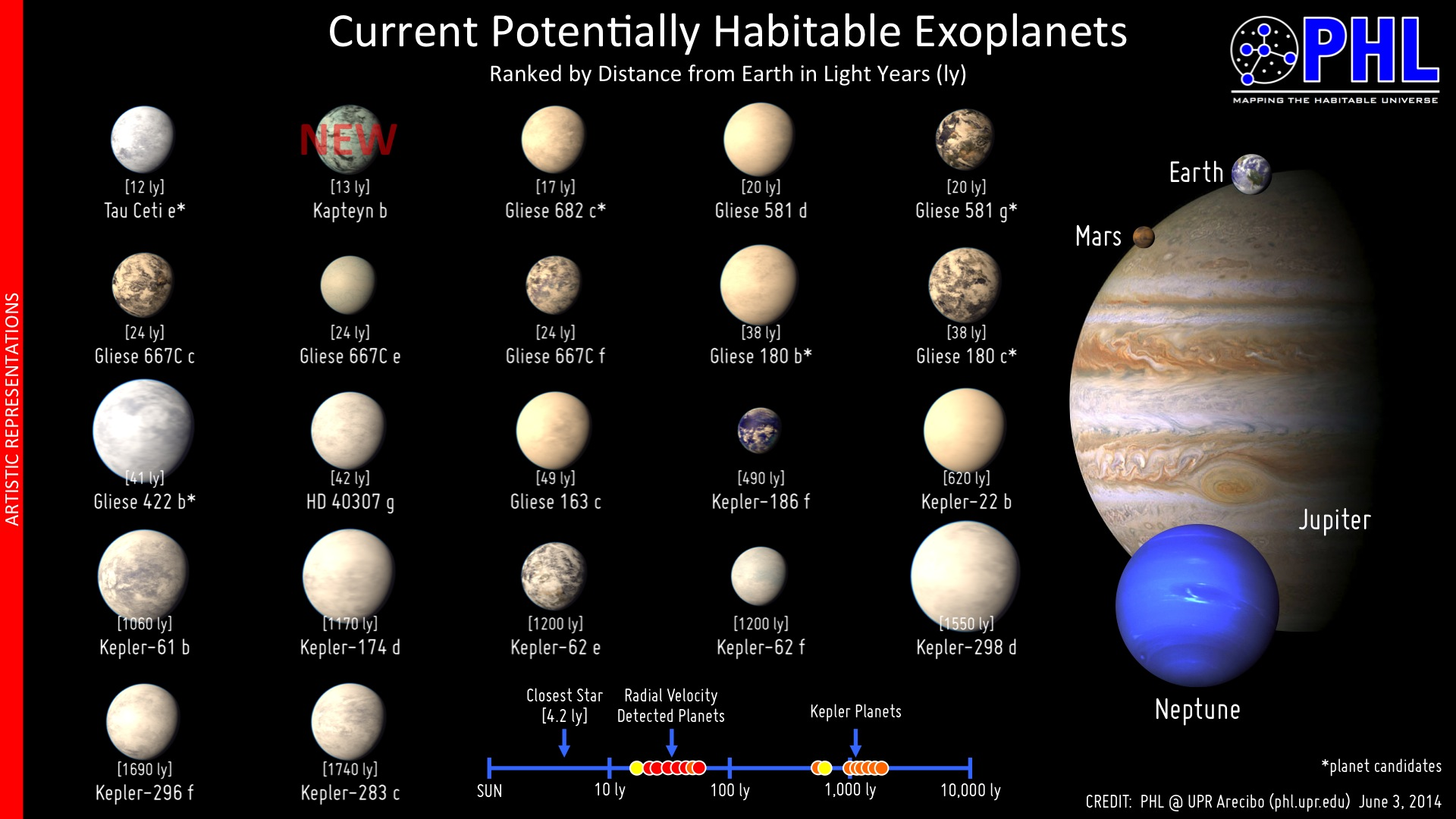 the importance of the discovery of habitable exoplanets Two earth-size exoplanets are at the i would call this a breakthrough discovery he said he didn't think the importance of the milky way discovery has.
